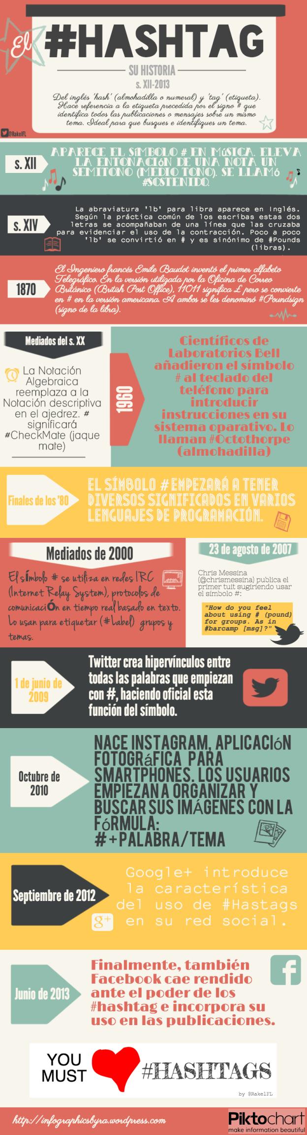 Infographics by Rakel Felipe