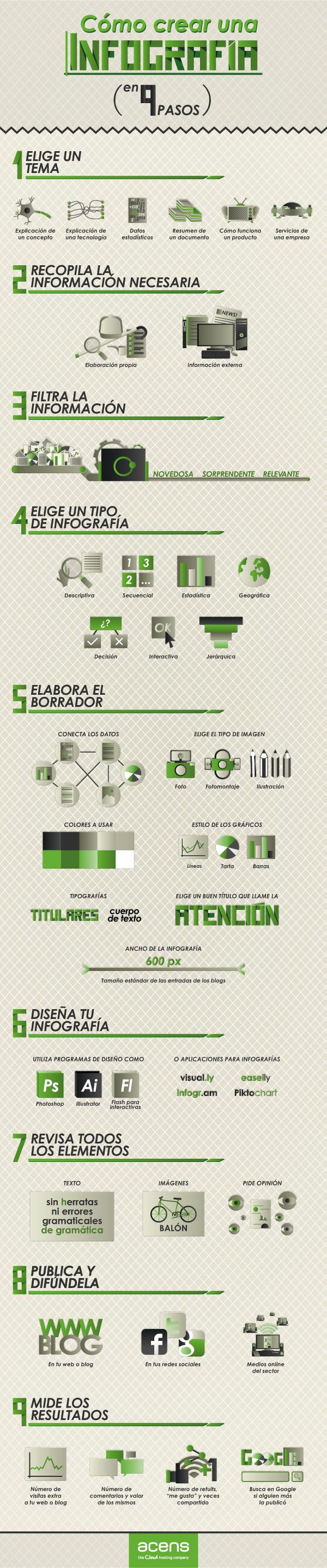 http://tecnologia.uncomo.com/infografia/como-hacer-un-infografia-paso-a-paso-16413.html