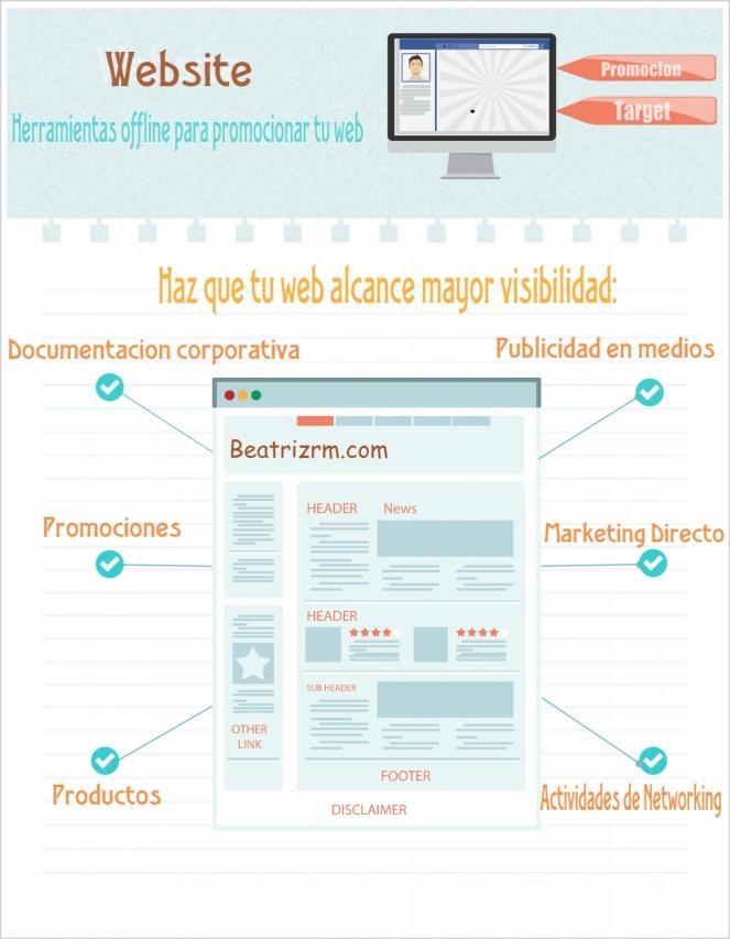 http://beatrizrm.com/seis-herramientas-de-comunicacion-convencional-para-promocionar-tu-web/?goback=.gde_1101417_member_5829518992531824643#!