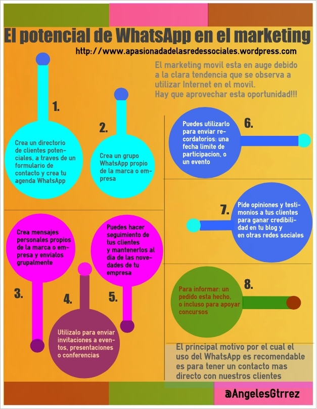 http://apasionadadelasredessociales.files.wordpress.com/2012/12/infografia-potencial-whatsapp-en-marketing.jpg