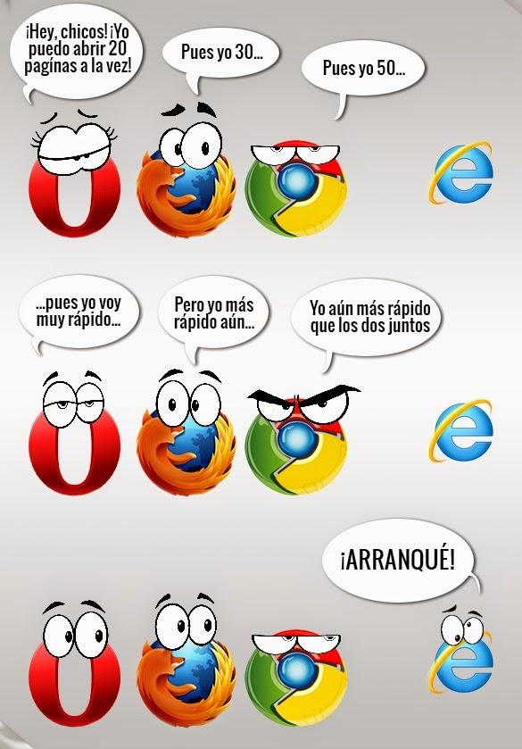 http://www.listasde10.com/2014/04/10-chistes-mas-crueles-de-internet.html