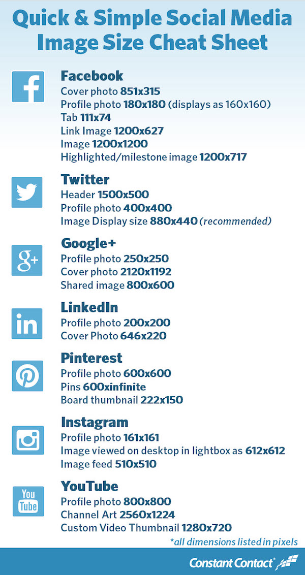 medidas_imagenes_redes_sociales
