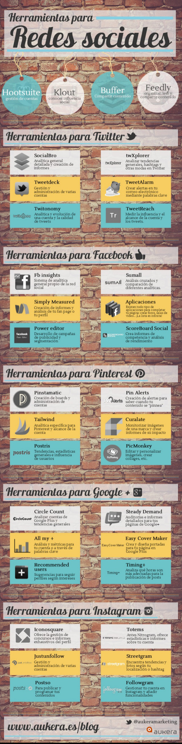 http://ticsyformacion.com/2014/07/21/34-herramientas-para-la-gestion-de-redes-sociales-infografia-infographic-socialmedia/