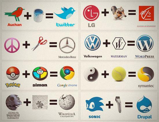 http://imagenesyfrasesparafacebook.com/chiste-origen-de-logo-de-las-empresas-famosas/chistes/