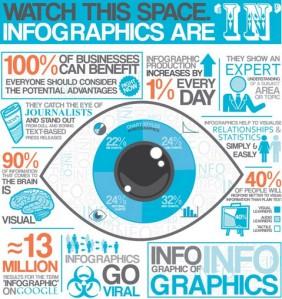 Beneficios infografia