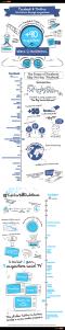 Mejor infografia 2014