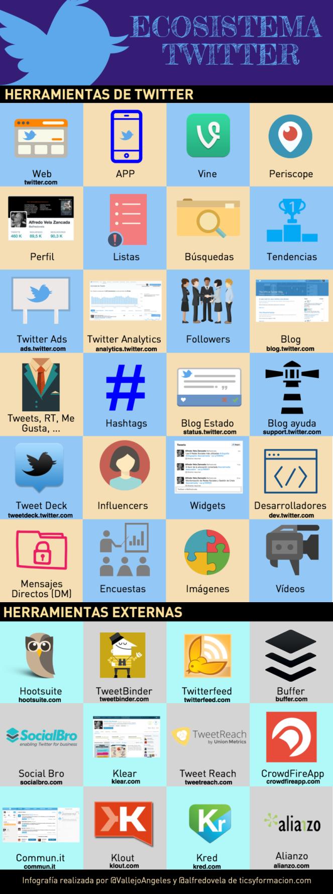 ecosistema-twitter-infografia1