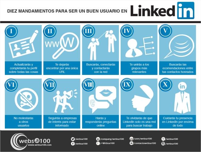 infografia_linkedin_websa